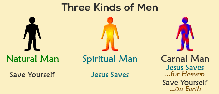 who is a spiritual man