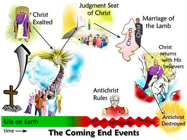relationship between jesus miracles and kingdom of god