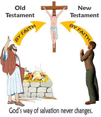 http://ubdavid.org/advanced/great-salvation/graphics/9_way-salvation-ot-nt.jpg