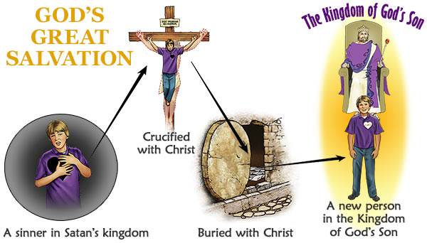 http://ubdavid.org/youth-world/overcomers/graphics/4_gods-great-salvation-diagram.jpg